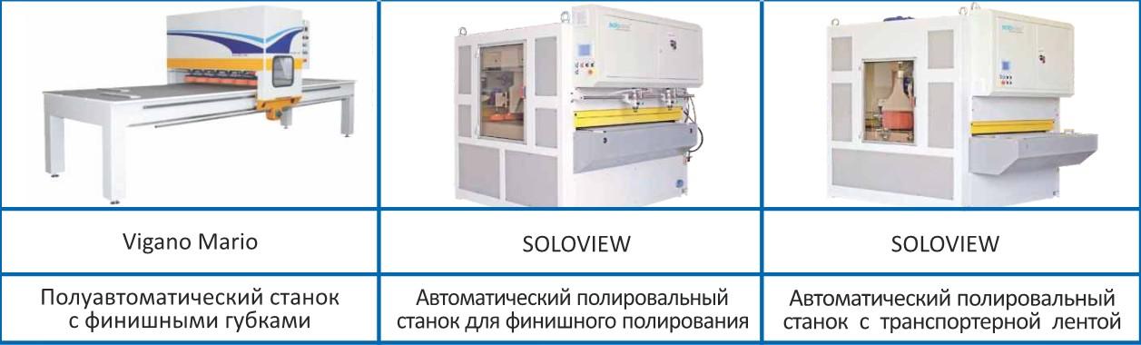Популярные станки и оборудование для полироваания
